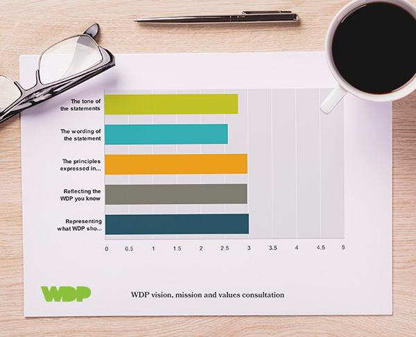 WDP brand consultancy and stakeholder research into the charity's vision, mission and values